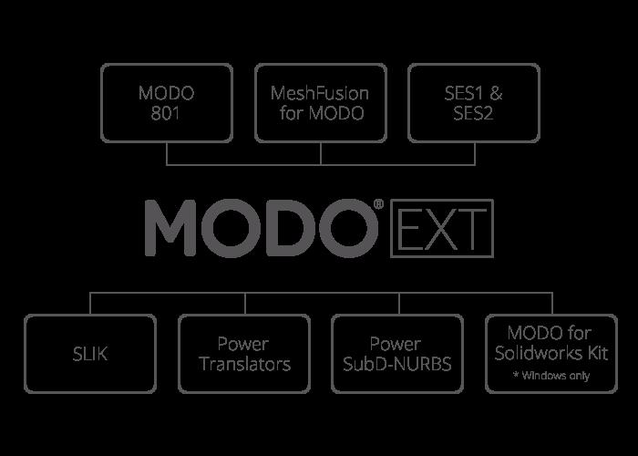 MODO Extended Bundle